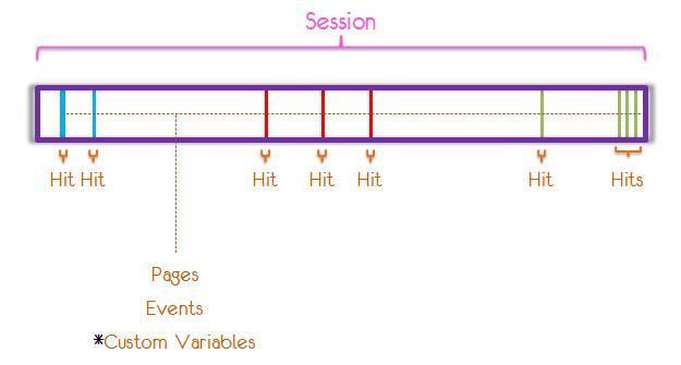 struktura strony